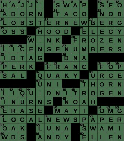 Betting Figures Crossword Clue - image 4