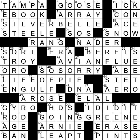 LA Times Crossword Answers 12 Jan 17 Thursday  sc 1 st  LAXCrossword.com & Unsafe at Any Speed