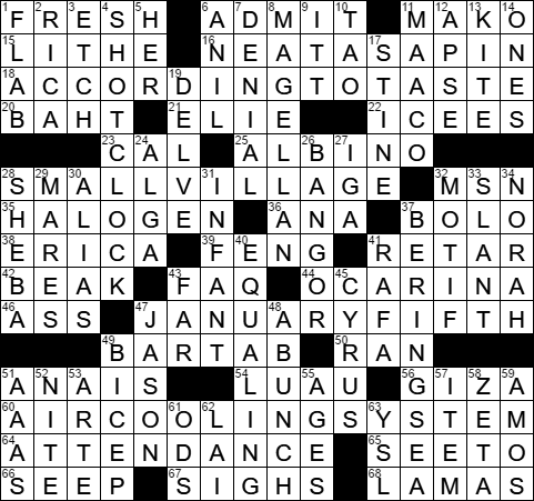 LA Times Crossword Answers 10 Feb 17 Friday  sc 1 st  LAXCrossword.com & Chincoteague females crossword clue Archives - LAXCrossword.com 25forcollege.com