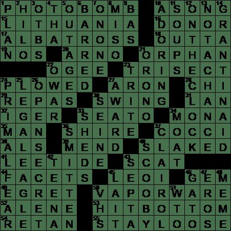 Betting Figures Crossword Clue - image 10