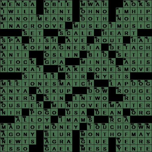 Betting Figures Crossword Clue - image 11