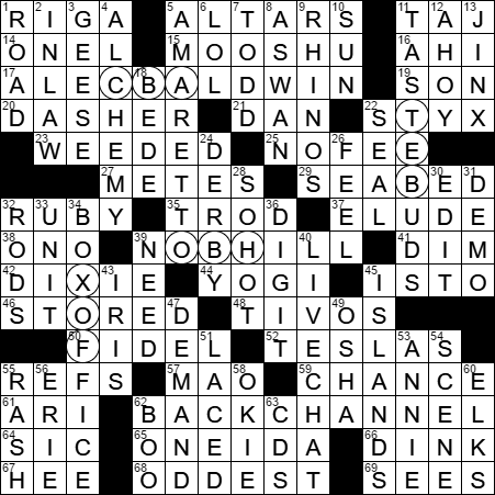 LA Times Crossword Answers 16 May 17 Tuesday  sc 1 st  LAXCrossword.com & Dam on the Nile crossword clue Archives - LAXCrossword.com 25forcollege.com