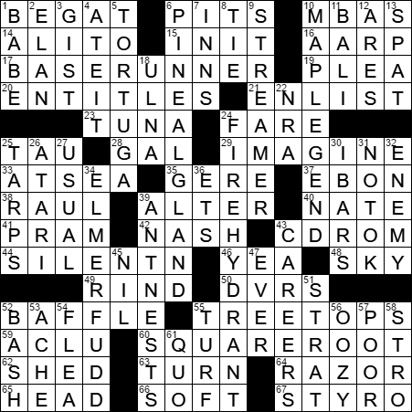 La Times Free Crossword Download