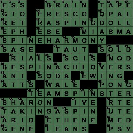 Enjoying The New Car Crossword