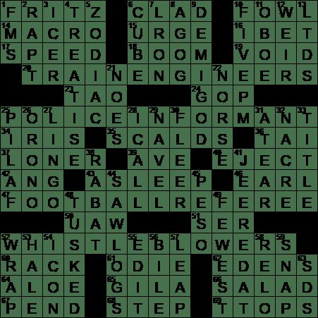Moroccos Capital Crossword Clue Archives Laxcrossword
