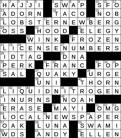 relative and absolute dating crossword puzzle Find rock layers relative dating lesson  high schoolers complete a crossword puzzle by figuring  high schoolers investigate relative and absolute dating.