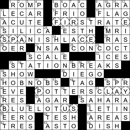 Sacred Lily Of Ancient Egypt Crossword Clue Archives Laxcrossword