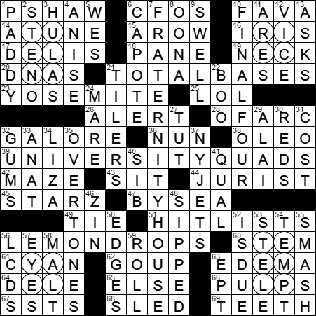 In to kill a mockingbird crossword clue archives laxcrossword la times crossword answers 30 mar 17 thursday ccuart Gallery