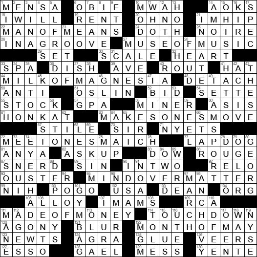 Antacid Name Since 1872 Crossword Clue Archives Laxcrossword