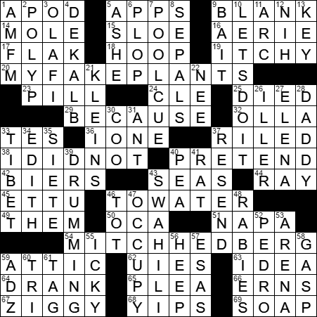 Self absorbed sort crossword