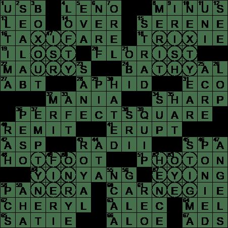 Wild Author Strayed Crossword Clue Archives Laxcrossword
