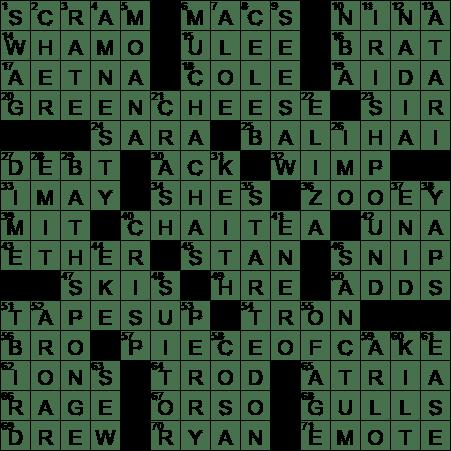 Elucidating words crosswords