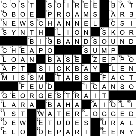 La Times Crossword Answers 11 Sep 2017 Monday