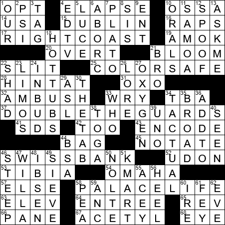 Radical In Aspirin And Vinegar Crossword Clue Archives