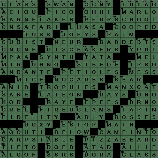 La times crossword answers 3 dec 2017 sunday laxcrossword la times crossword answers 3 dec 2017 sunday m4hsunfo