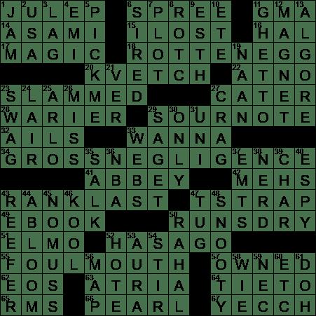 Half a rhyming easy to do phrase crossword clue archives half a rhyming easy to do phrase crossword clue archives laxcrossword malvernweather Gallery