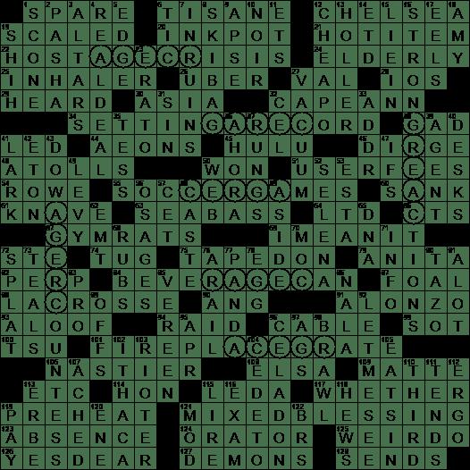 Figure Of Speech Crossword Clue  Letters