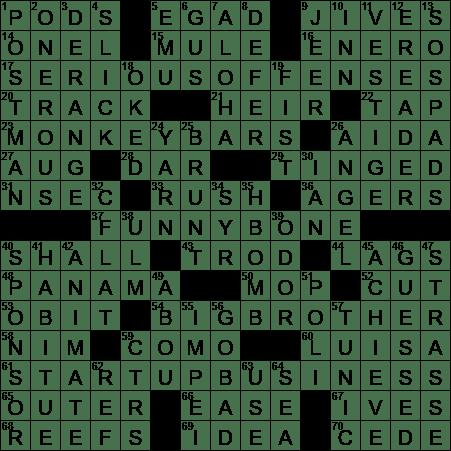 Regular Patron Crossword Clue Archives Laxcrossword Part Tahitian Dancers Costume