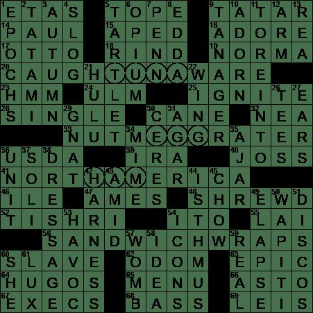 Yom Kippur Month Crossword Clue Archives Laxcrossword