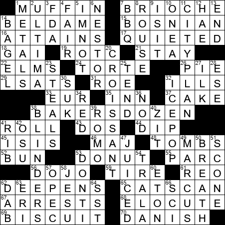 Most of the periodic table crossword clue archives laxcrossword urtaz Choice Image