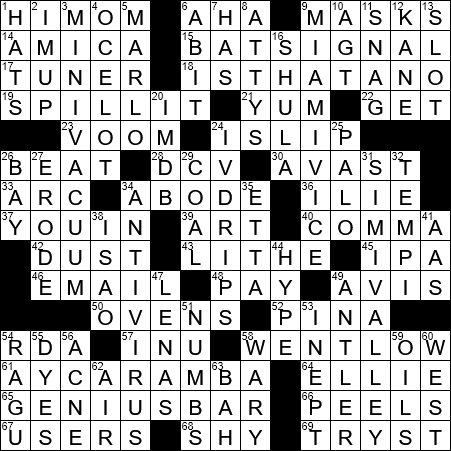 Affectionate sideline greeting crossword clue archives la times crossword answers 20 mar 2018 tuesday m4hsunfo