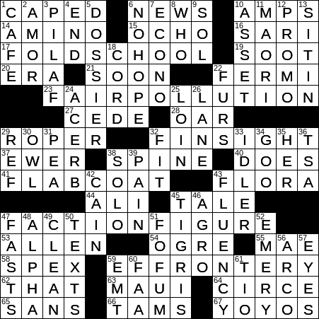 Exhaust From The Carnival Food Tent Crossword Clue Archives Laxcrossword Com