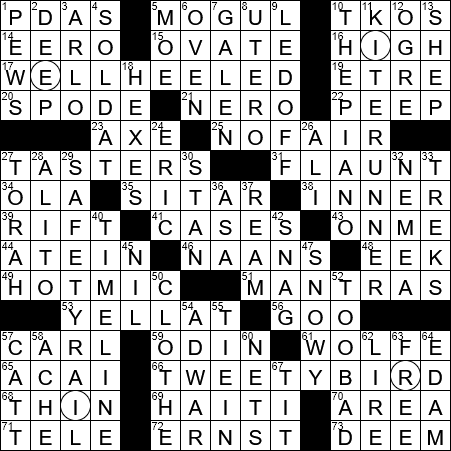 Bird Crossword Clue  Letters