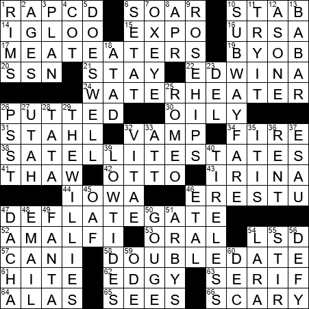 Jittery Condition Crossword Clue Archives Laxcrossword Com