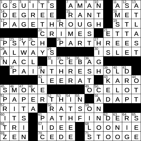 Place Sundance Liked To See Crossword Clue Archives Laxcrossword