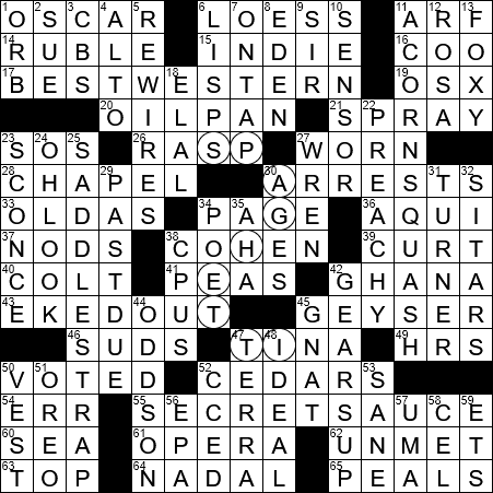 One Carrying A Torch Crossword Clue Archives Laxcrossword Com