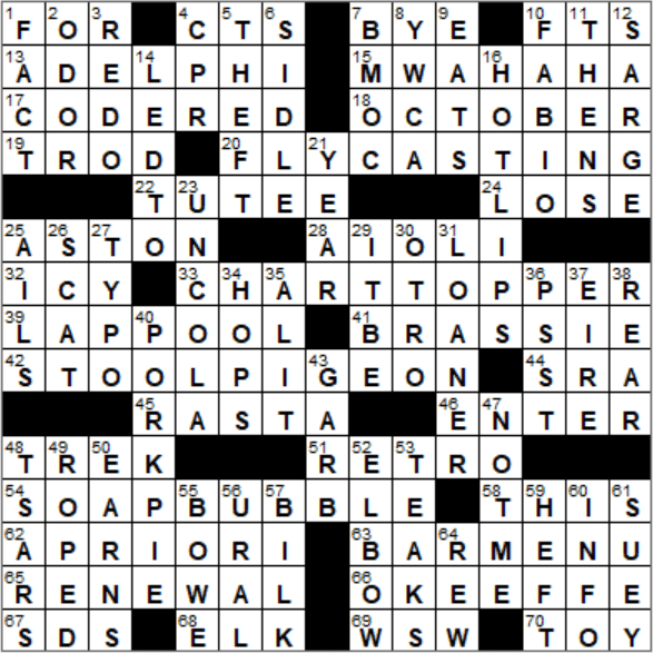 La Times Crossword Answers 7 May 2018 Monday