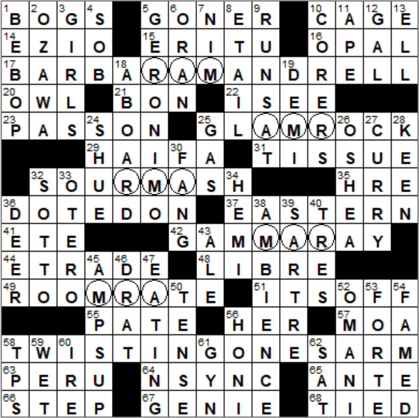 Bourbon Making Process Crossword Clue Archives Laxcrossword Com