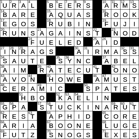 Trapped By Mundanity Crossword Clue Archives Laxcrossword Com
