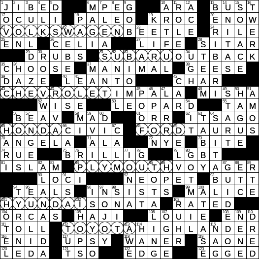 Coleoptera Insect Crossword Clue Archives Laxcrossword