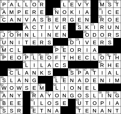 recipe: have a wash crossword clue [8]