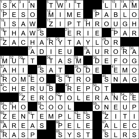 Complete quickly as a test crossword clue Archives - LAXCrossword com