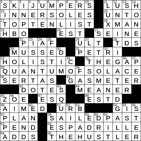 One not getting benefits say crossword clue