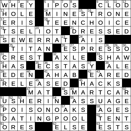 Small Two Seater Crossword Clue Archives Laxcrossword Com