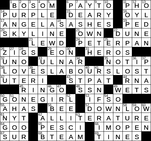 shakespeare comedy crossword clue archives - laxcrossword