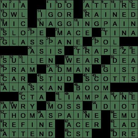 Fine Apparel Crossword Clue Archives Laxcrossword Com