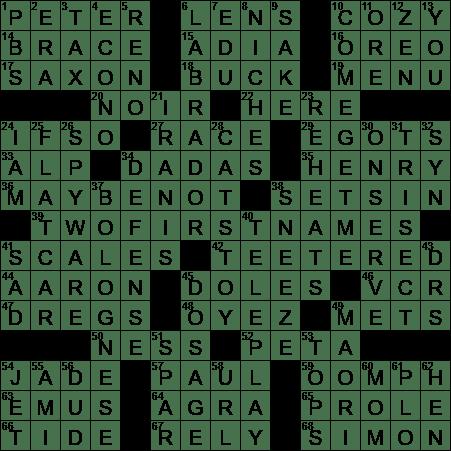 Meaty Spaghetti Sauce Crossword Clue Archives Laxcrosswordcom