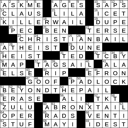 Jib Made Of Luggage Labels Crossword Clue Archives Laxcrossword Com